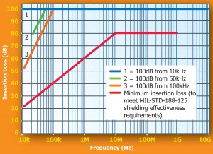 MPE HEMP Prot Ext Performance A