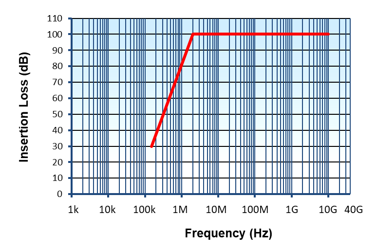 Single-Line-AC-Filters-Tubular